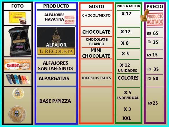 02 A lista de precios