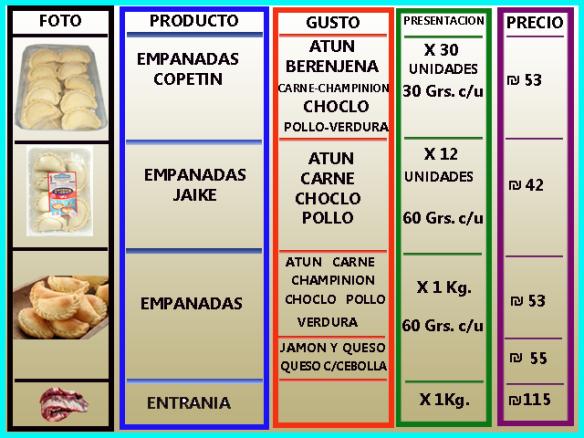 07 empanadas lista de precios