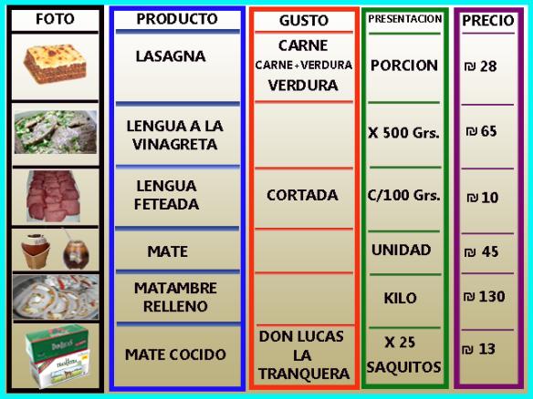 10 lasa lista de precios