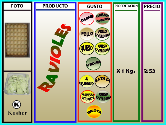 pastas ravioles